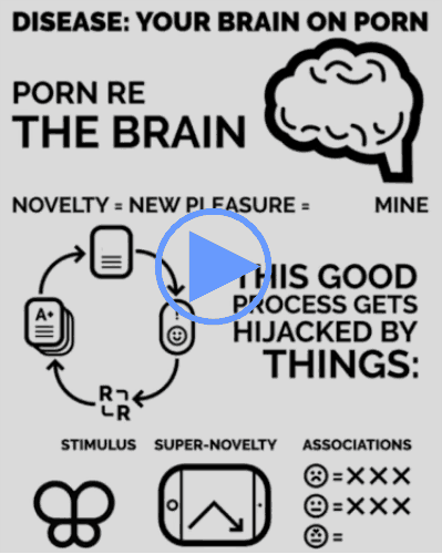 Video - Your Brain on Porn